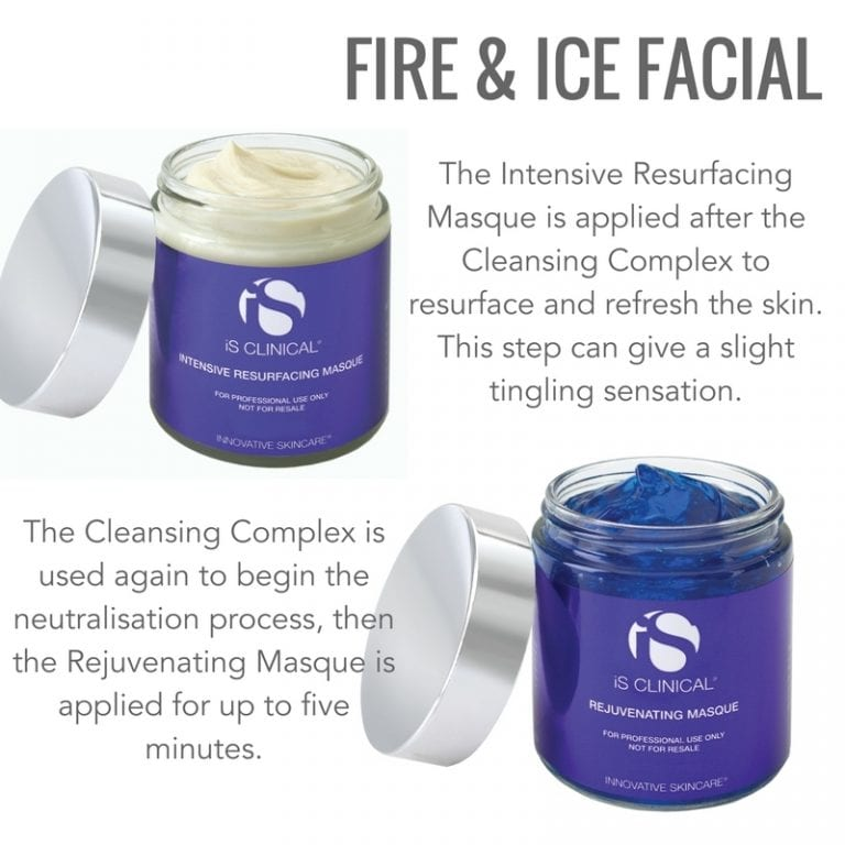 Fire & Ice Facial Process Anita Wang, MD